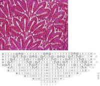 Комментарий: схемы вязания спицами ажурных узоров.