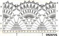 Вернуться на ГЛАВНУЮ СТРАНИЦУ.  1001 узор для вязания спицами и крючком.  Вязанный крючком ажурный шарфик (схема) .